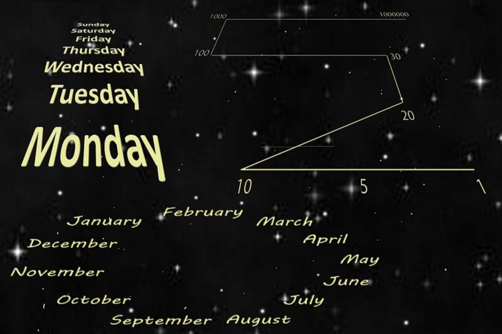 s-kalendarz